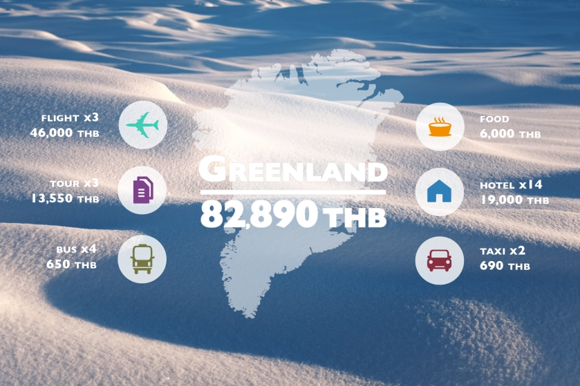 greenland-b
