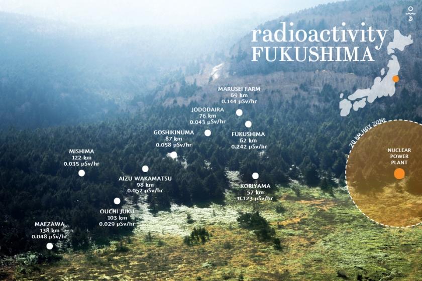 asl fuku radioactivity.jpg
